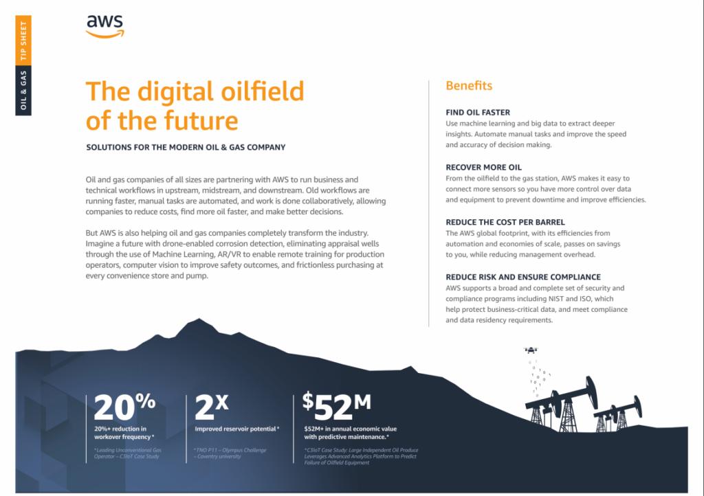 Amazon y Microsoft industria del petróleo y el gas